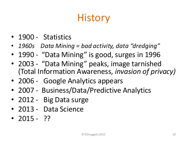public-data-and-data-mining-competitions-what-are-lessons-10-638