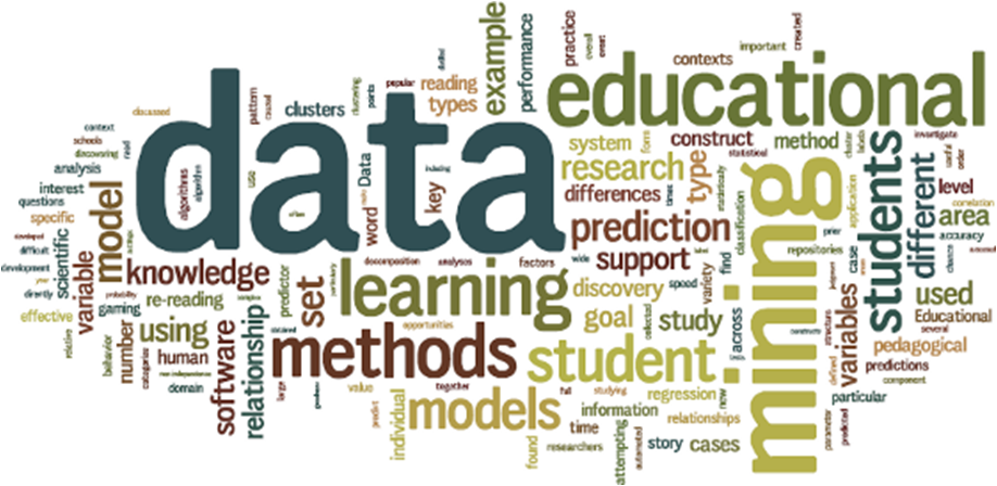 data analysis in education Increasingly, the data of science education research are verbal data: transcripts of the mission of the special education data management, analysis, and reporting team is to design and manage systems that support lea and non-public data.