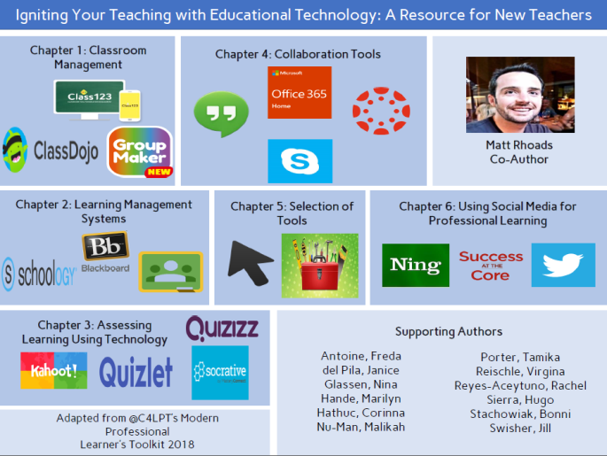 Igniting your teaching with Ed Tech